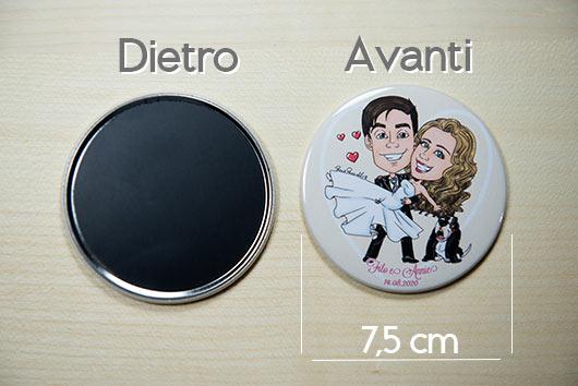 Le caratteristiche del magnete con caricatura