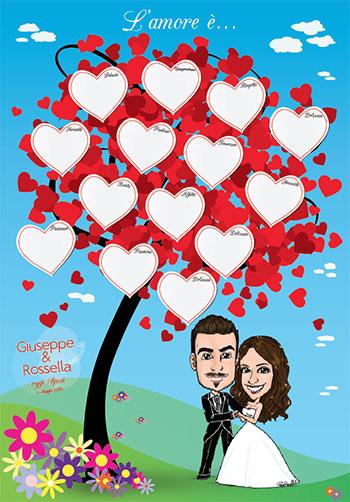Tableau l'amore è